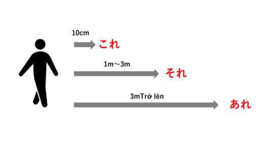 Cái này/cái đó/cái kia.Tiếng Nhật là gì?→これ,それ,あれ Ý nghĩa, cách dùng của cấu trúc này!【Ngữ pháp N5】