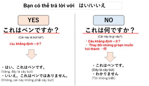 Cái gì?  tiếng Nhật là gì?→何ですか? Ý nghĩa, cách dùng của cấu trúc này!【Ngữ pháp N5】