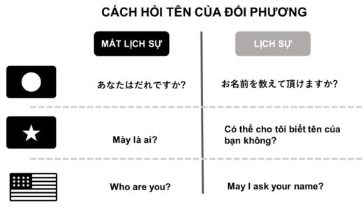Ai/Vị nào?  tiếng Nhật là gì?→だれですか?&どなたですか? Ý nghĩa, cách dùng của cấu trúc này!【Ngữ pháp N5】