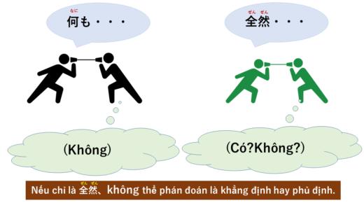 [Cái gì cũng + Động từ phủ định] tiếng Nhật là gì?→<何もVない> Ý nghĩa, cách dùng của cấu trúc này!【Ngữ  pháp N5】
