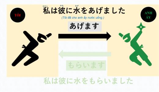 [Cho và Nhận]Tiếng Nhật là gì?→あげます và もらいます Ý nghĩa, cách dùng của cấu trúc này!【Ngữ  pháp N5】