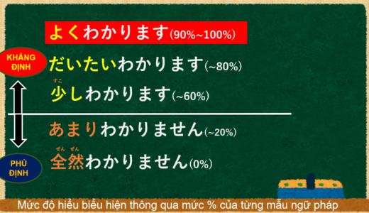 [Thường/rất…] tiếng Nhật là gì? → よく Ý nghĩa và cách sử dụng【Ngữ pháp N5】