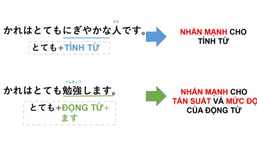 [Rất/ Cực kỳ] tiếng Nhật là gì? →とてもÝ nghĩa và cách sử dụng【Ngữ pháp N5/N3】