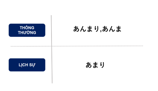 [Không... lắm.] tiếng Nhật là gì? →あまり~ない Ý nghĩa và cách sử dụng【Ngữ pháp N5/N3】