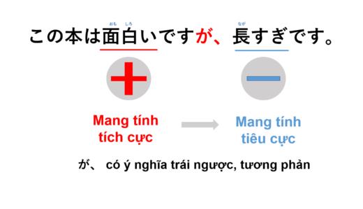 [… Nhưng,~] tiếng Nhật là gì?→…ですが、~です Ý nghĩa và cách sử dụng【Ngữ pháp N5】