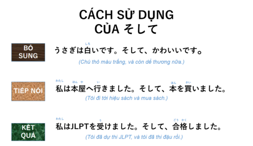 […。Và~]tiếng Nhật là gì?→…。そして~Ý nghĩa và cách sử dụng【Ngữ pháp N5】