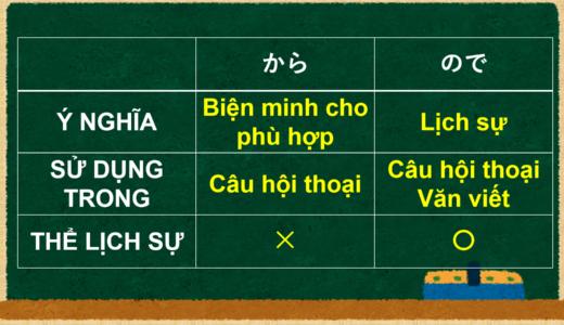 [Vì, chính vì] Tiếng Nhật là gì? →から,ので diễn tả cho lý do/nguyên nhân. Giải thích về ý nghĩa và cách sử dụng. [Ngữ pháp N4/N5]