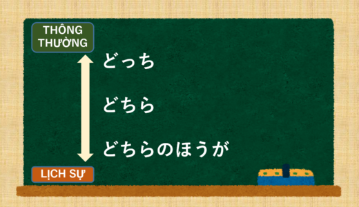 [Cái nào/ bên nào/ phía nào...?] tiếng Nhật là gì? → どっち,どちら,どちらのほうが. Ý nghĩa và sự khác biệt. [Ngữ pháp N5]
