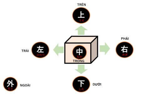 [Trên, dưới, trái, phải, trong, ngoài, trước, sau] tiếng Nhật là gì? →上,下,左,右,中,外,前,後ろ giải thích ý nghĩa và cách sử dụng. [Ngữ pháp N5]