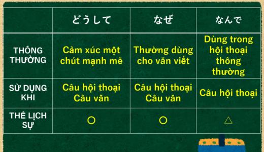 [Tại sao? Vì sao?] tiếng Nhật là gì?→ どうして,なぜ,なんで Giải thích ý nghĩa và sự khác biệt của chúng.[Ngữ pháp N5]