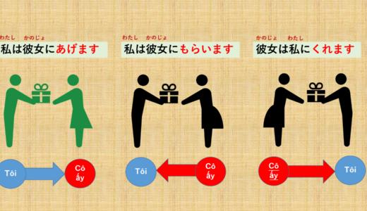 [Cho và nhận] trong tiếng Nhật là gì? →くれます và もらいます. Giải thích ý nghĩa và sự khác nhau. [Ngữ pháp N5]