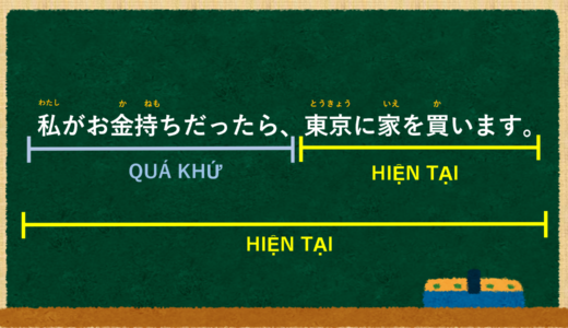 [Nếu, đã A…,thì B] tiếng Nhật là gì? →Aたら、B Giải thích ý nghĩa và cách sử dụng. [Ngũ pháp N5]