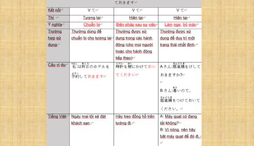 Giải thích ý nghĩa của ておきます trong tiếng Nhật