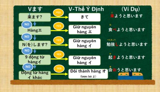 Tóm tắt cách sử dụng và cách đánh giá V意向形 (V-Thể Ý Định). [Ngữ pháp N5]