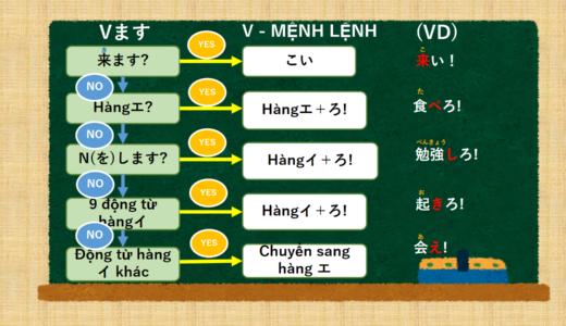Tóm tắt cách sử dụng và phán đoán V命令形(Thể mệnh lệnh)【Ngữ pháp N4】