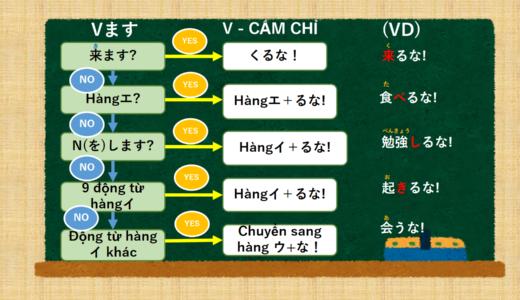 Tóm tắt cách sử dụng và phán đoán của V - 禁止形 (Thể Cấm Chỉ) 【Ngữ pháp N4】