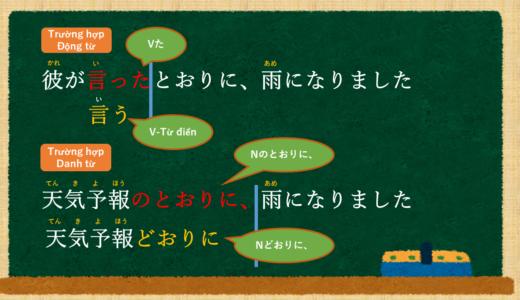 """""""Theo như, như ~"""" Trong tiếng Nhật là gì? →~のとおりに、 Ý nghĩa và cách sử dụng【Ngữ pháp N4】"""