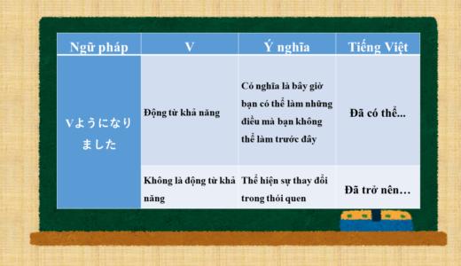"""""""Đã trở nên/ đã có thể..."""" tiếng Nhật là gì?→Vようになりました Ý nghĩa và cách sử dụng."""