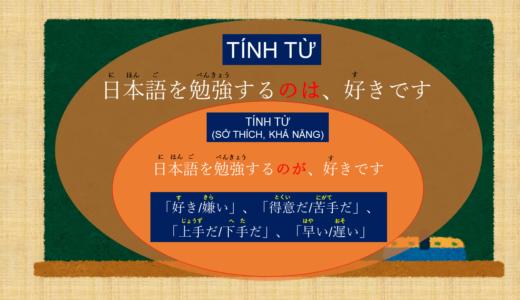 """""""Việc V thì Adj"""" trong tiếng Nhật là gì?→VのがAdjですÝ nghĩa và cách sử dụng."""